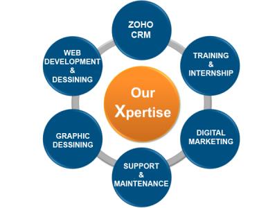 csm_expertise_new_7ec07483401212
